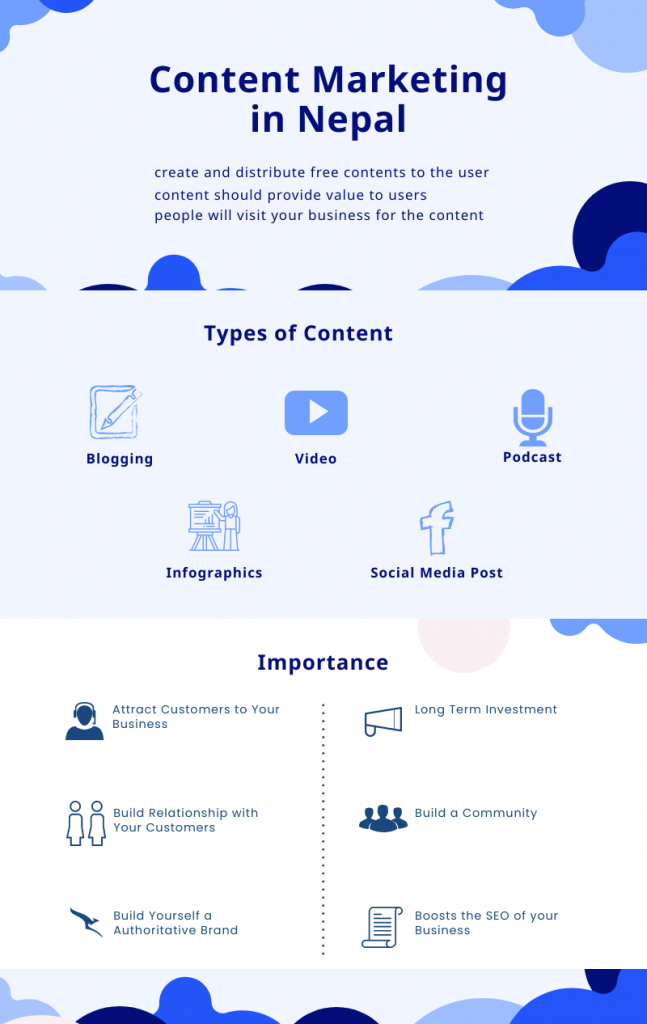 Infographics for content marketing types and benefits in Nepal