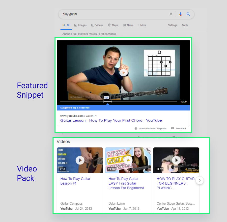 Representing video as featured snippet and carousel form in SERP