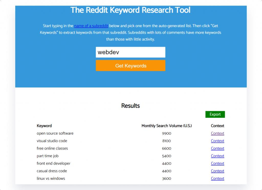 Reddit Keyword Research Tool shows result for the subreddit webdev