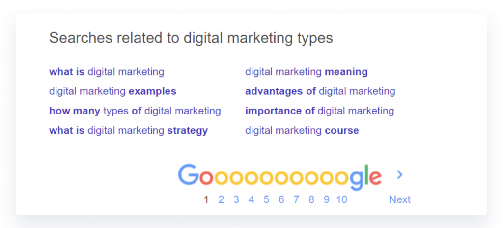 Searches Related To section showing related keywords for the query digital marketing types